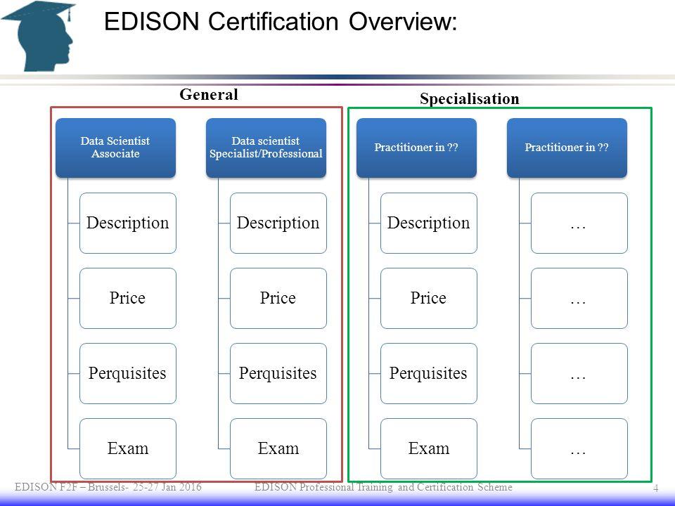 EDISON Professional Training and Certification Scheme WP4 26 January ...