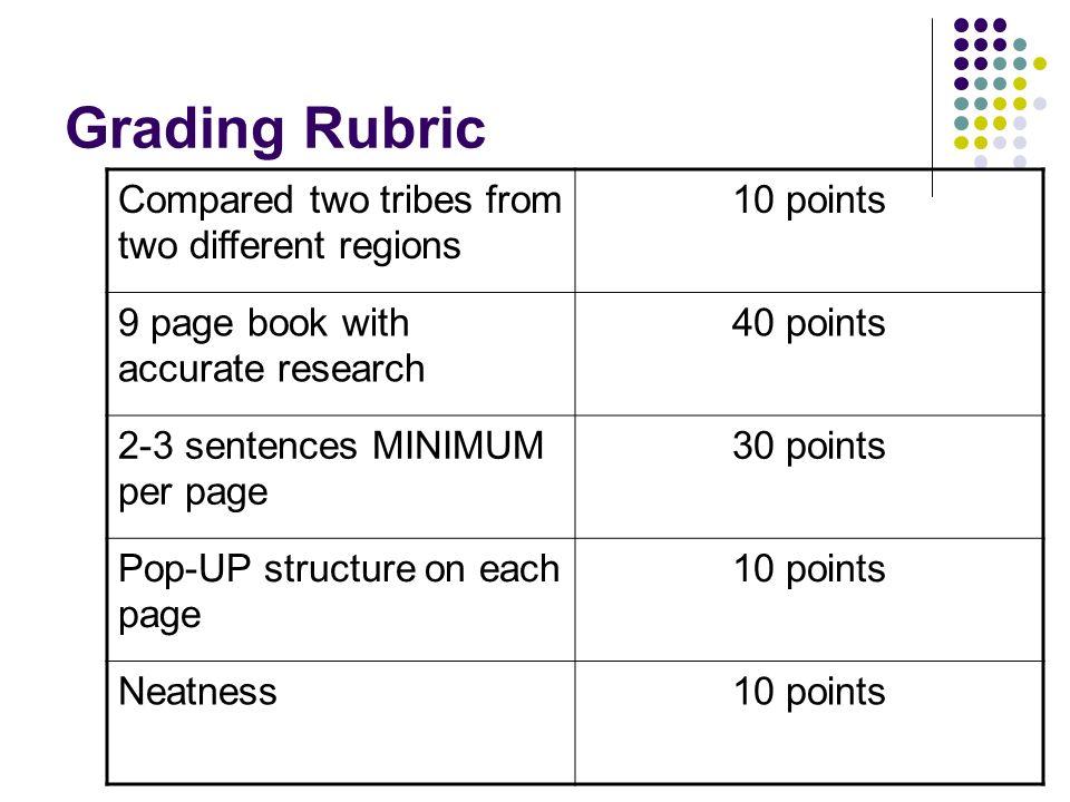region 10 expository writing rubric