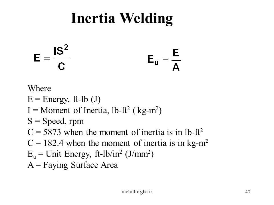 47 Inertia