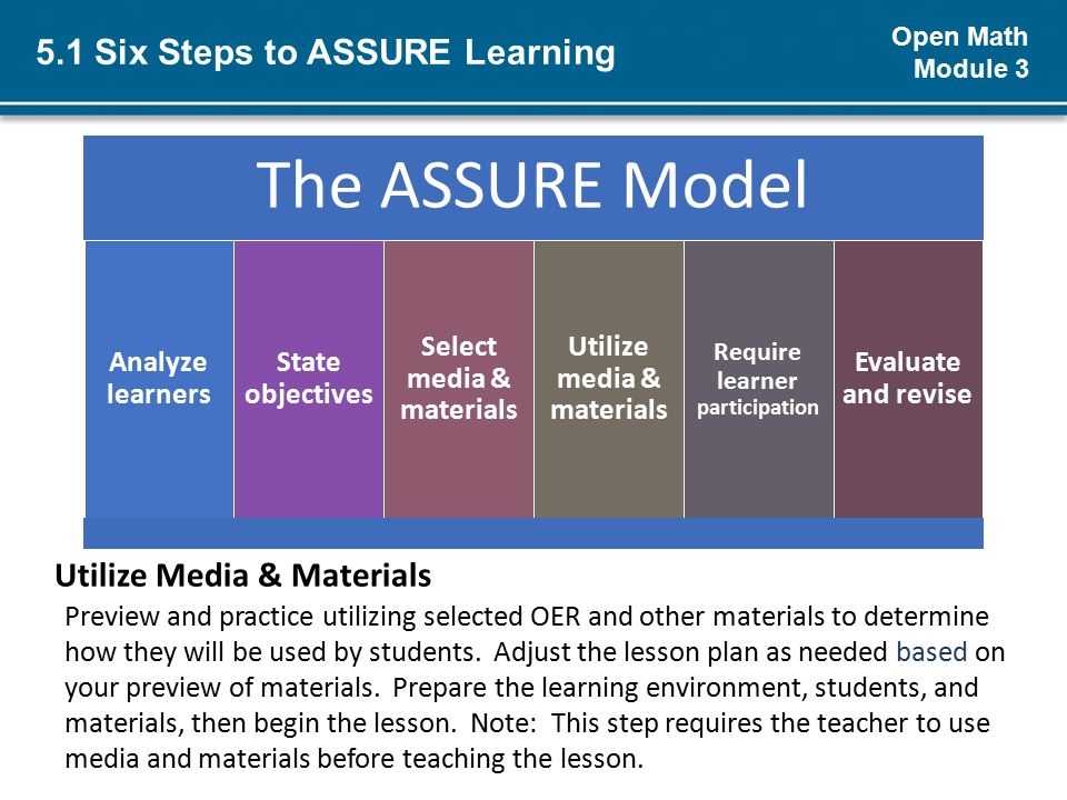 Open Math Module 3 Module 3 Approaches to Integrating OER into Math – Six Step Lesson Plan