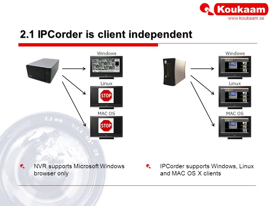 IPCorder a different NVR Basics What is IPCorder Small recording and