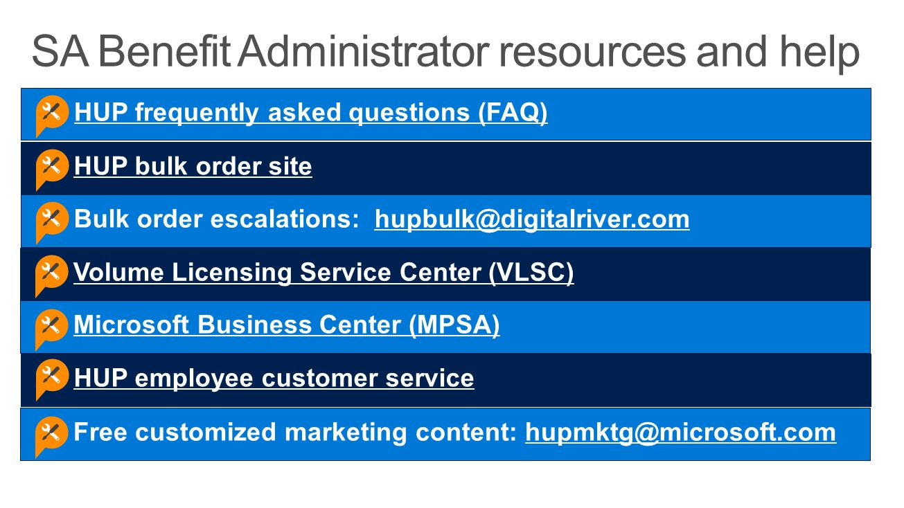 Microsoft Products and Services Agreement (MPSA) HUP activation
