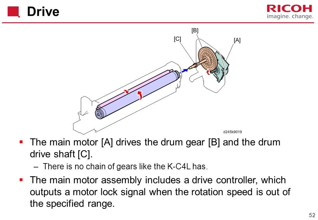 1 Technical Training Bc-C1 D245, D246, D247  Product