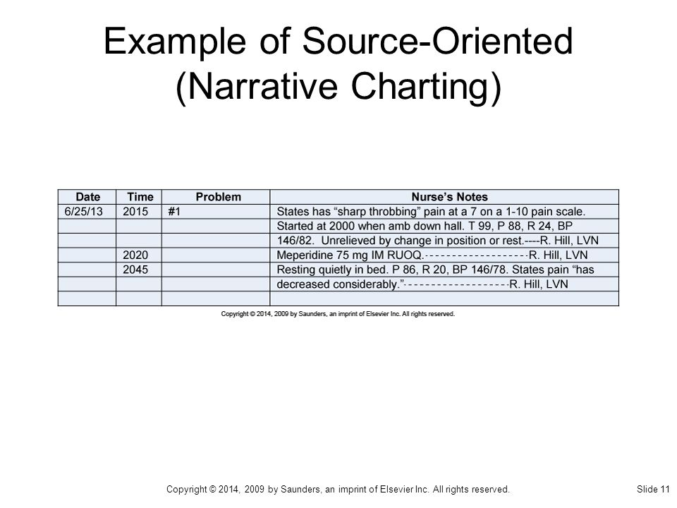 Example Nursing Charting Narrative - Sample nursing notes