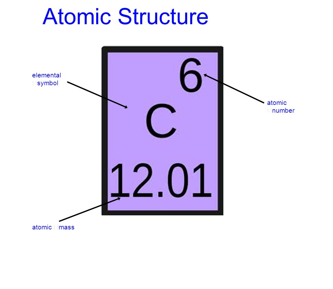 Free Worksheets Library Download And Print On Oxygen Atom Structure Diagram Stock Photo Atomic Of Illustration