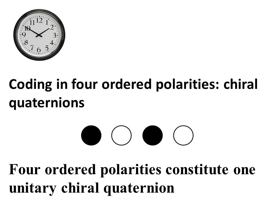 Coding in four ordered polarities: chiral quaternions Four ordered polarities constitute one unitary chiral quaternion