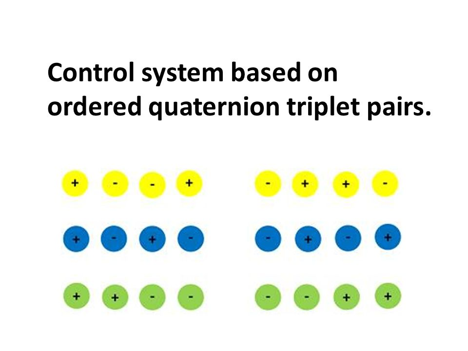 Control system based on ordered quaternion triplet pairs.