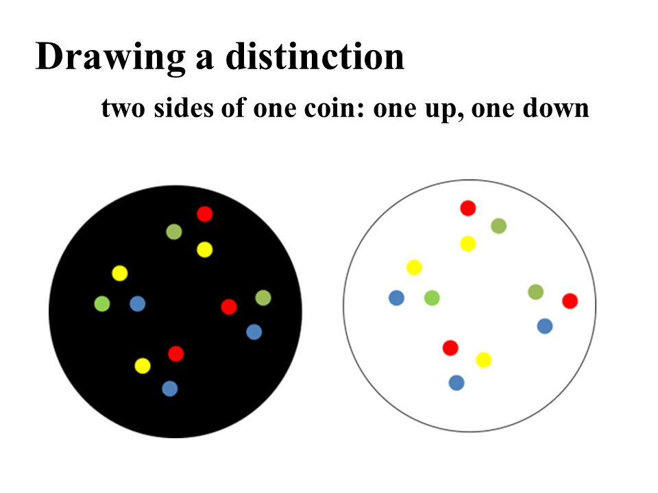 Drawing a distinction two sides of one coin: one up, one down