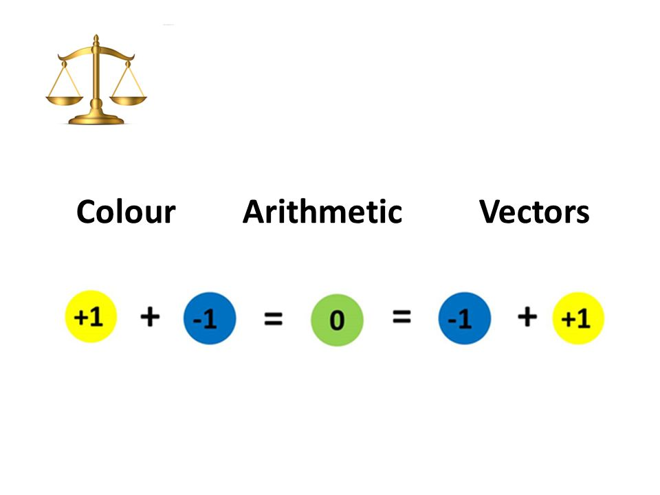 Colour Arithmetic Vectors