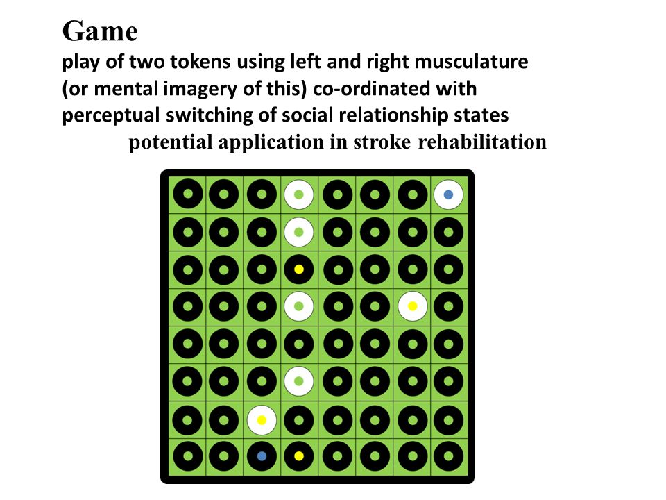 Game play of two tokens using left and right musculature (or mental imagery of this) co-ordinated with perceptual switching of social relationship states potential application in stroke rehabilitation