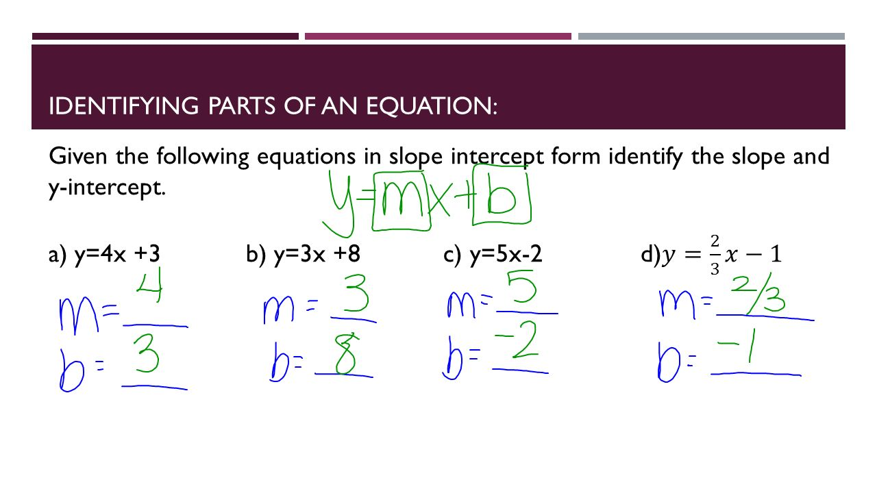 slope intercept form parts  13.13 SLOPE INTERCEPT FORM OBJECTIVE: TO BE ABLE TO WRITE AND ...