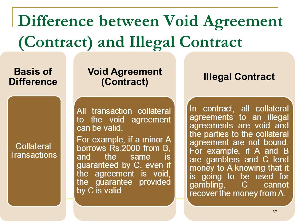 1 The Indian Contract Act What Is Law Law Means A Set Of Rules