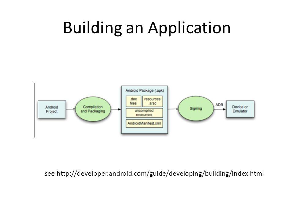 CS499 – Mobile Application Development Fall 2012 Programming the