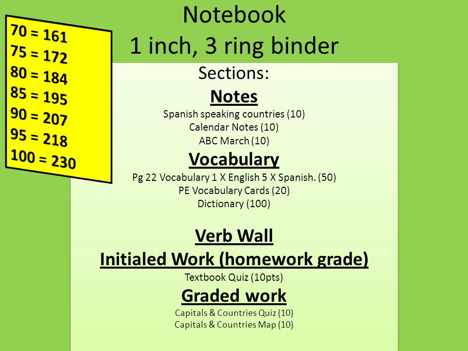 Notebook 1 inch, 3 ring binder Sections: Notes Spanish ...