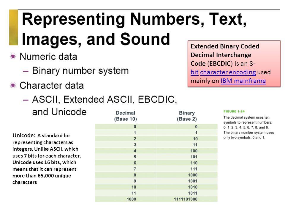 Mainframe Computers Use The Binary Code Ebcdic | Allcanwear org