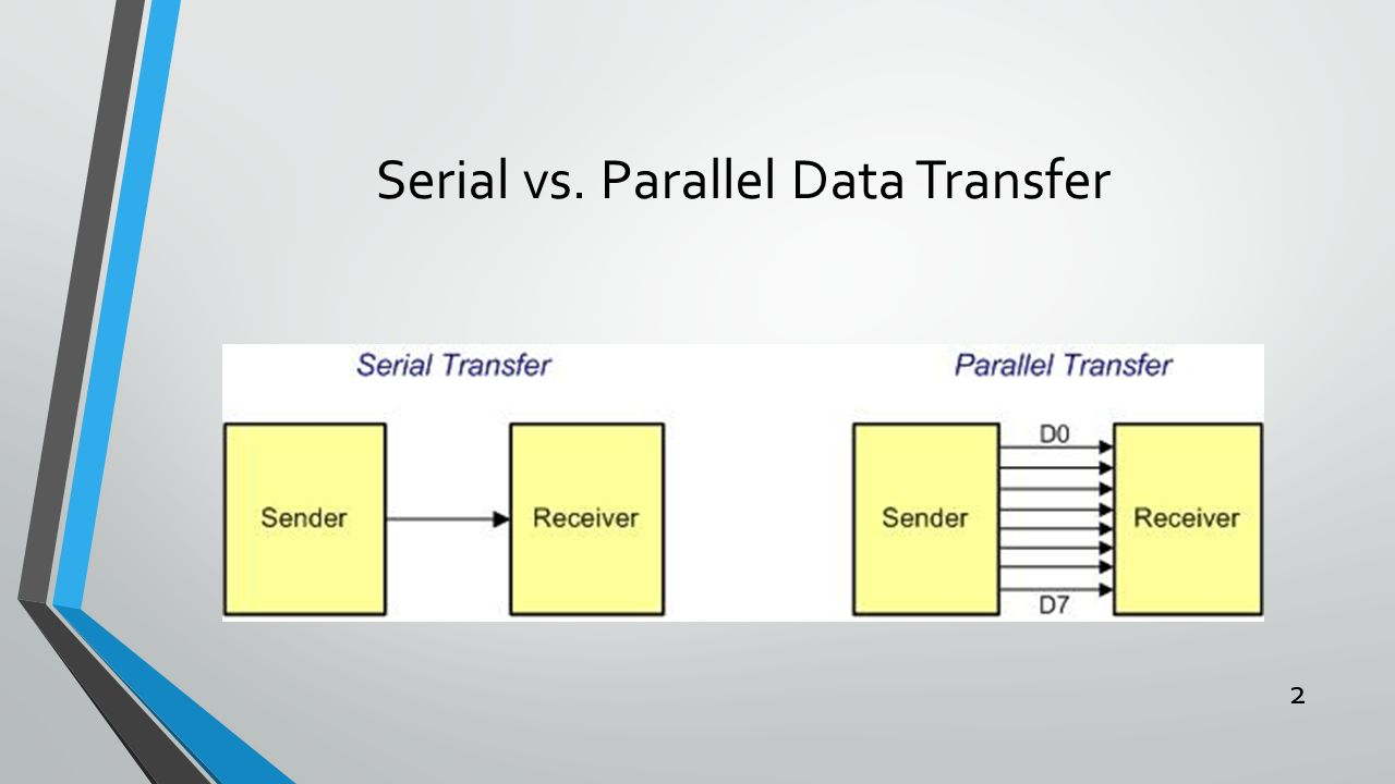 problems related to parallel databases and counter measures essay A secure database is the one which is reciprocated from different possible database attacks security models are required to develop for databases these models are different in many aspects as they are dealing with different issues of the database security.