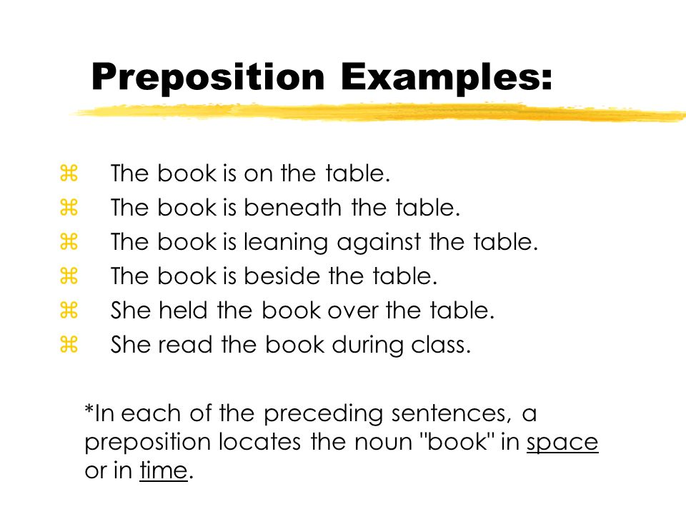 prepositions identification & use. prepositions za preposition links