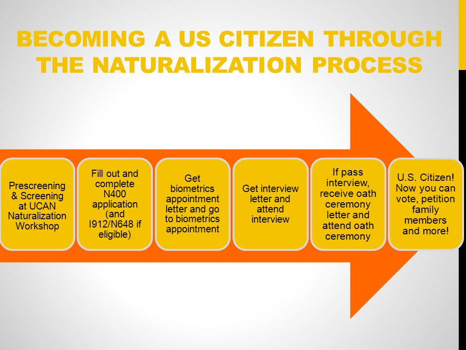 COMMUNITY NAVIGATOR 201 NATURALIZATION  - ppt download