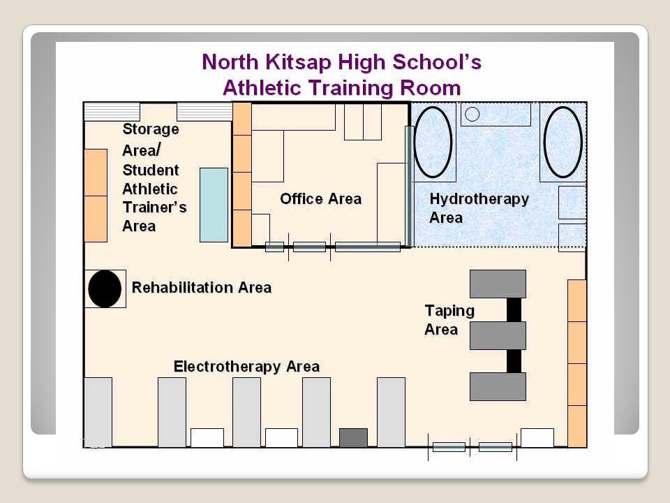 Training Room Design Sports Medicine A well designed Training Room