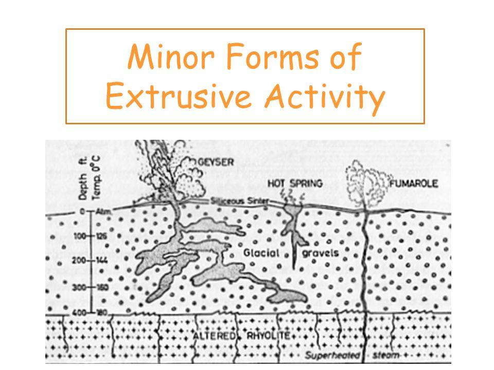 Bentang Alam Ekstrusif Minor