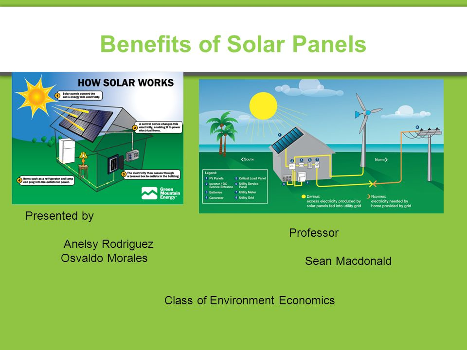 Benefits of Solar Panels Presented by Anelsy Rodriguez