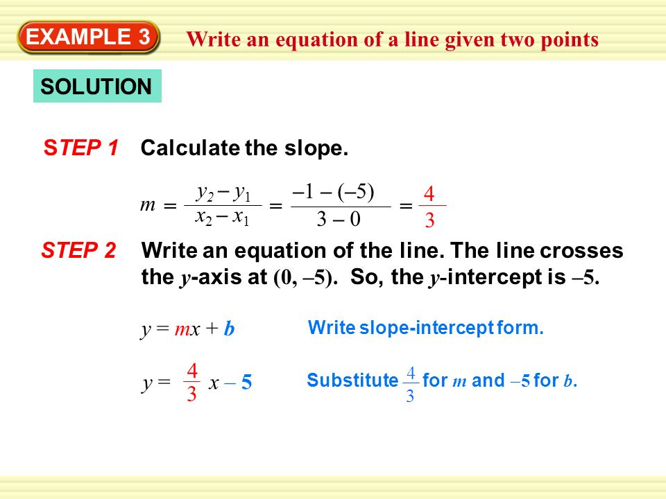 Algebra 1 Bell Ringer Find The Slope Of The Line That Passes Through