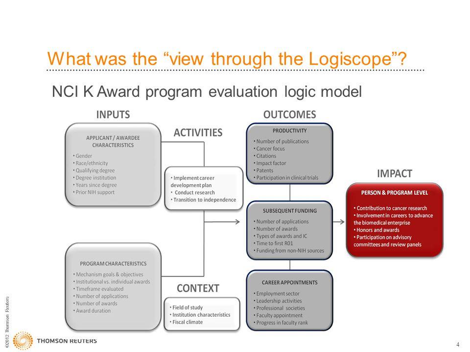 Training Program Evaluation: Creating a Composite Indicator