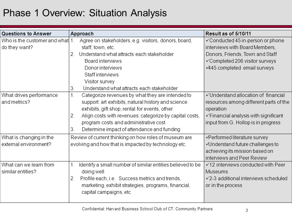 critical situation analysis stake and stakeholders essay Stakeholder analysis (stakeholder mapping) is a way of determining who among stakeholders can have the most positive or negative influence on an effort, who is likely to be most affected by the effort, and how you should work with stakeholders with different levels of interest and influence.