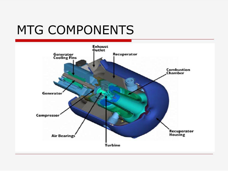 MICRO-TURBINE GENERATOR SYSTEM Prepared By :  CONTENT