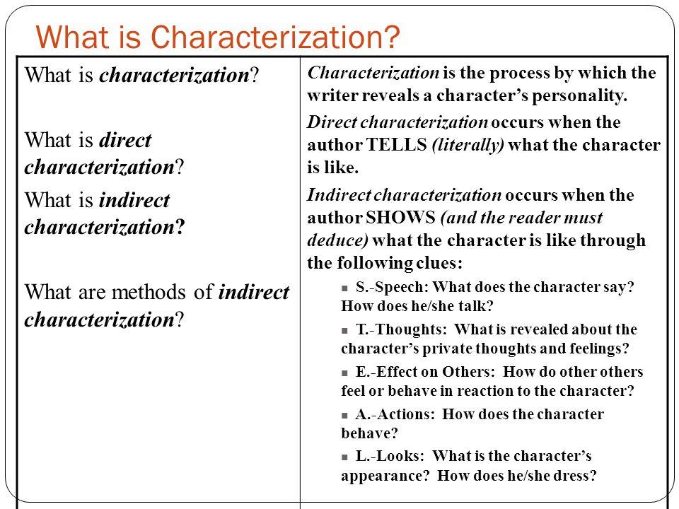 characterization of to kill a mockingbird