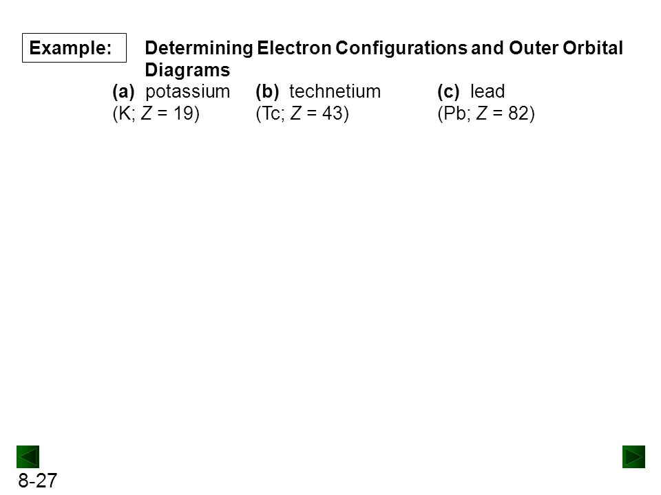 8 1 Electron Configuration And Chemical Periodicity Characteristics