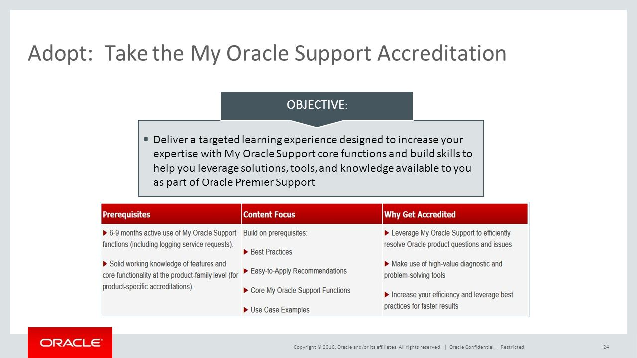 Adopt:Take the My Oracle Support Accreditation OBJECTIVE :  Deliver a targeted learning experience designed to increase your expertise with My Oracle Support core functions and build skills to help you leverage solutions, tools, and knowledge available to you as part of Oracle Premier Support Copyright © 2016, Oracle and/or its affiliates.