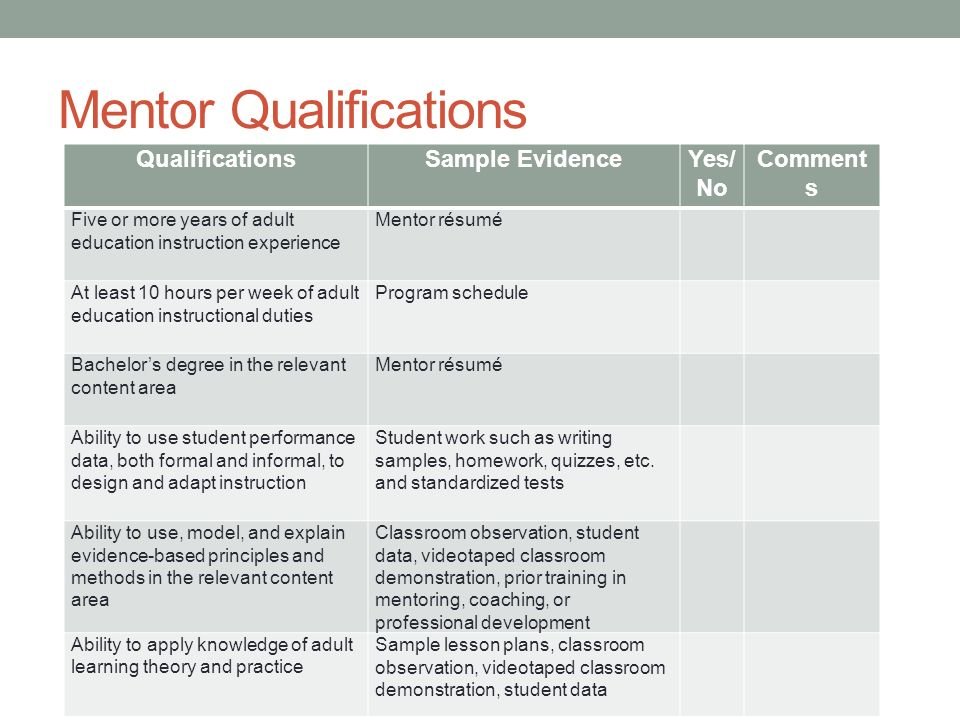 how mentoring supports essay Others strategies mentor can develop their mentoring qualities is by attending organizational training, receiving institutional support and undertaking professional development by attending courses and further educational training as well as receiving support from manager whenever they are available (wikes 2006.