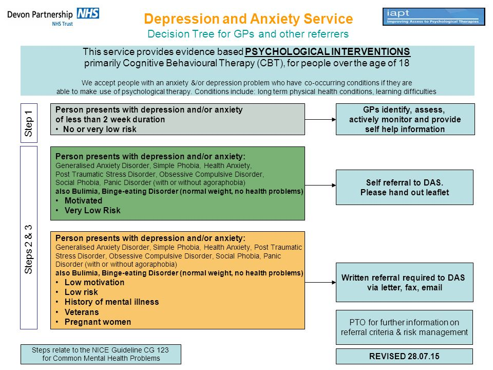 health anxiety disorder