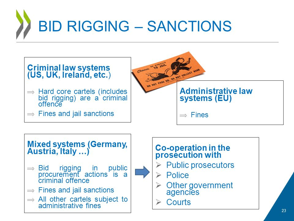 WHAT IS BID RIGGING AND WHY IS IT ILLEGAL Ania Thiemann Head