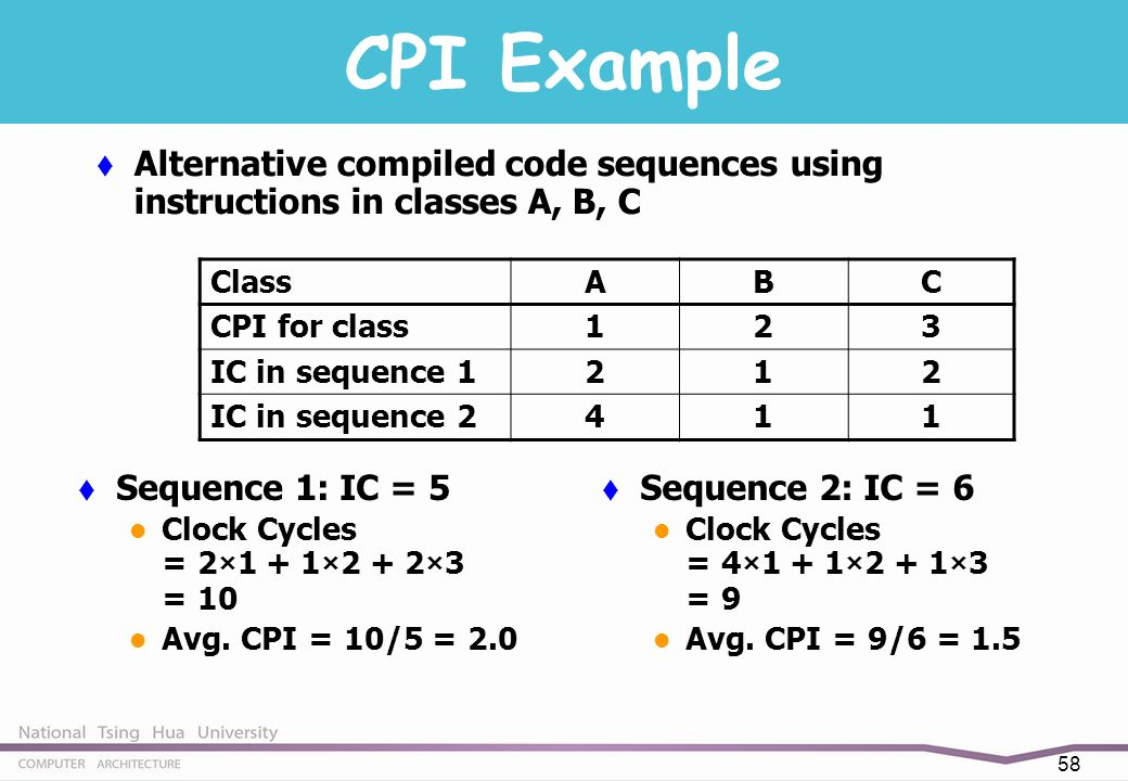 Cs4100 Computer Abstractions And Technology