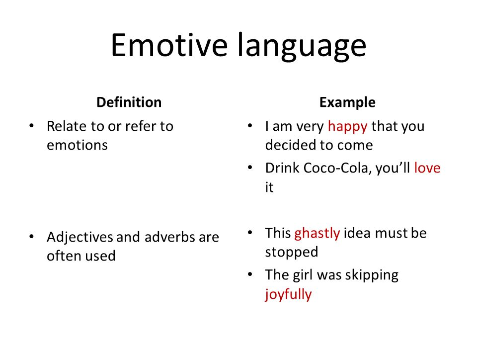 emotive paragraph Persuasive sentence starters introduction i believe that   i think that (the issue) is a really good idea although not everyone will agree, i want to.