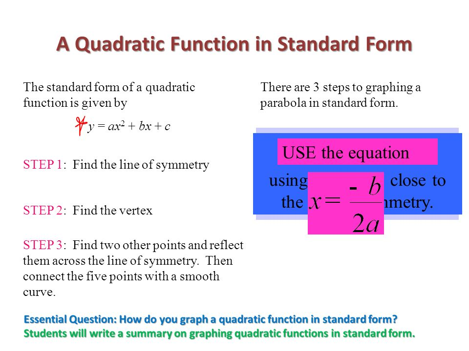 Essential Question How Do You Graph A Quadratic Function In