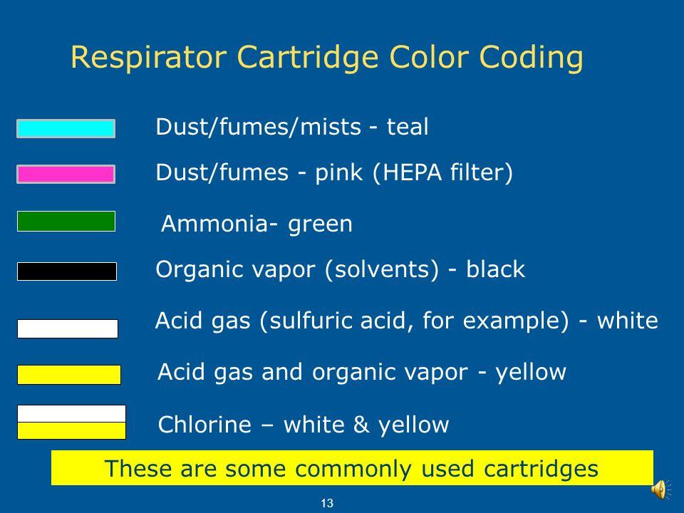 Half Cartridge Face Full And – Respiratory Respirators Protection