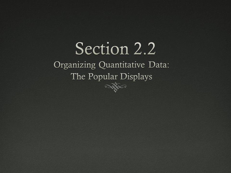 2 objectives organize discrete data in tables construct histograms of discrete data organize continuous data in tables construct histograms of continuous