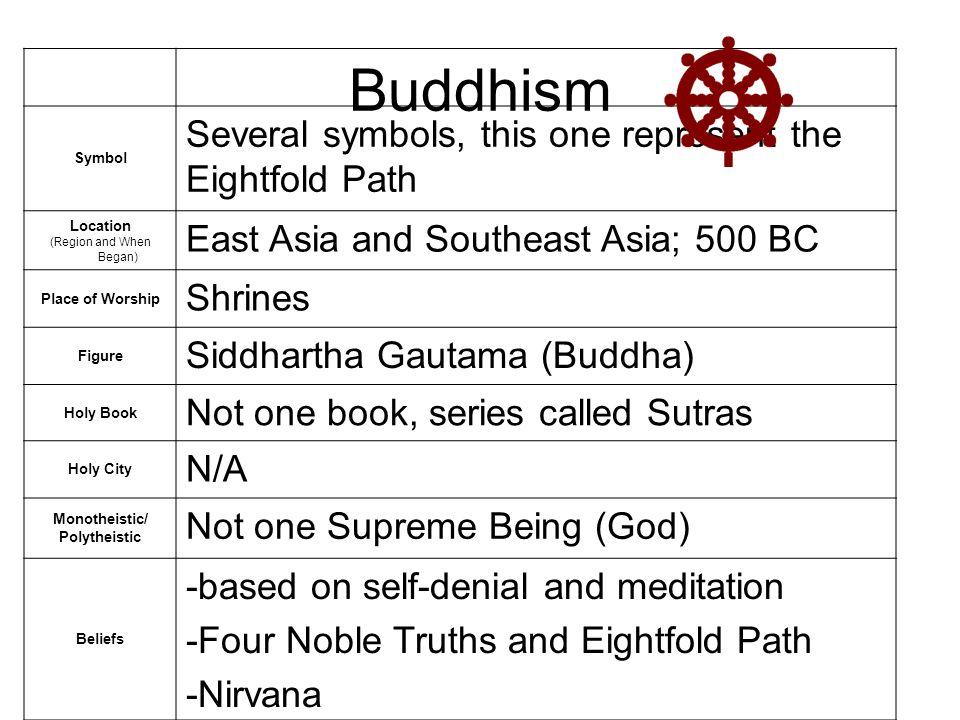 siddhartha symbols