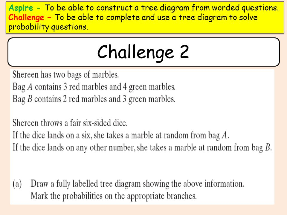 Aspire to be able to construct a tree diagram from worded aspire to be able to construct a tree diagram from worded questions ccuart Image collections