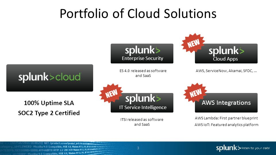Copyright © 2015 Splunk Inc  Splunk Cloud  Cloud and Your