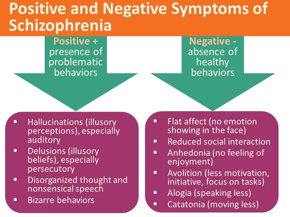 Module 50 Schizophrenia Schizophrenia The Mind Is Split From