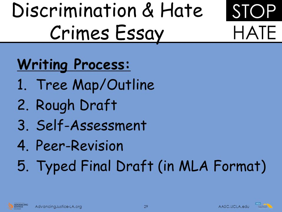 Essay For High School Application  Discrimination  Hate Crimes Essay Writing Process Tree Mapoutline  Rough Draft Selfassessment Peerrevision Typed Final Draft In Mla   Health And Fitness Essays also High School Essays Discrimination And Hate Crimes The Lives And Legacies Of Vincent  English Composition Essay