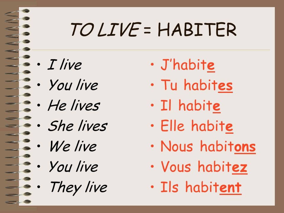 Ou Habites Tu Where Do You Live Ou Habites Tu Today We Are Learning How To Say What Country You Live In How To Be Able To Tell Whether A Country Ppt Download Contextual translation of where do u live into french. ou habites tu where do you live ou