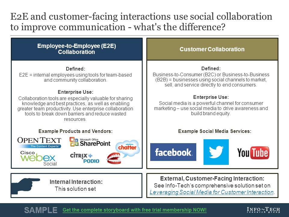 Info-Tech Research Group1 Build an Enterprise Collaboration
