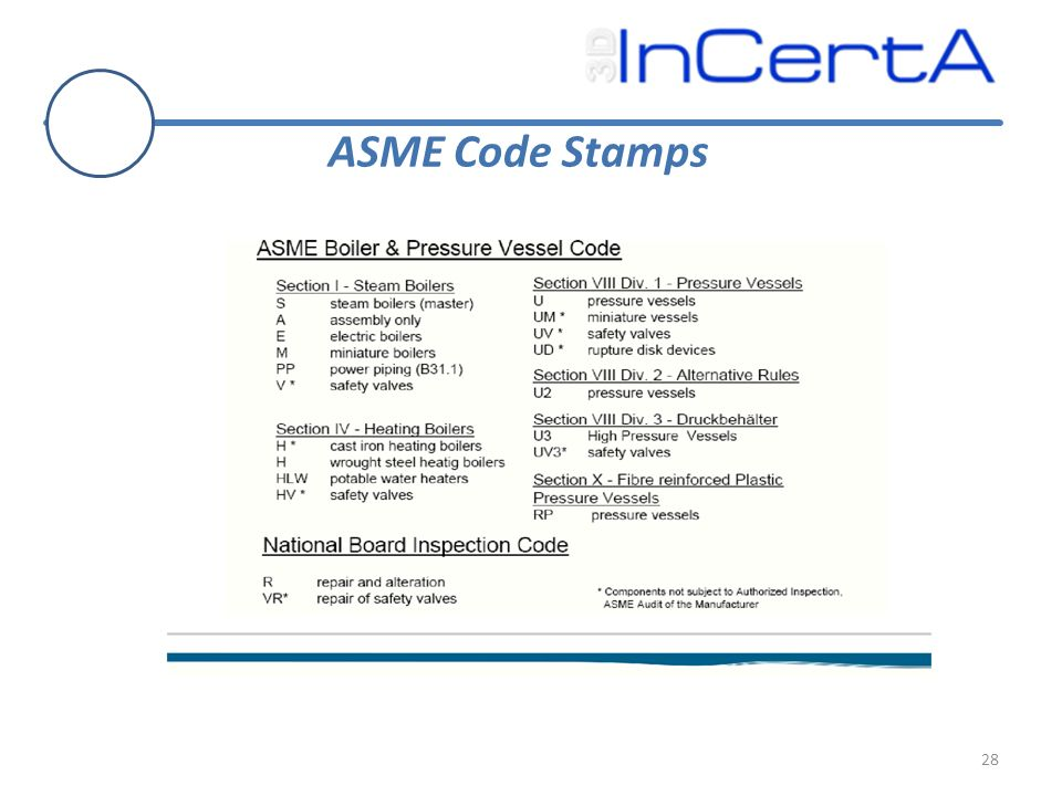 1 2 Reference Codes 1 Asme Bpvc 3 Construction Codes Outline