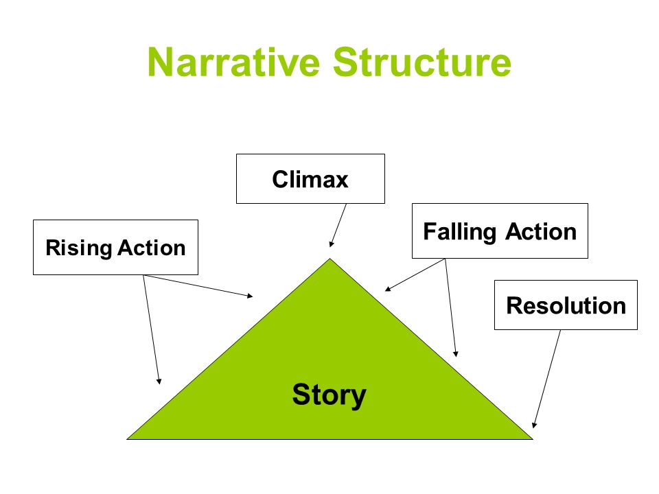 what is the structure of a narrative