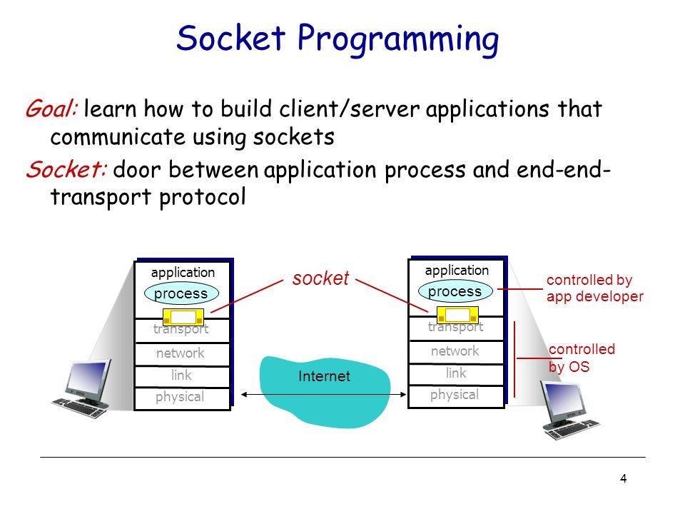 1 Socket Programming Socket Programming Overview –Socket Programming